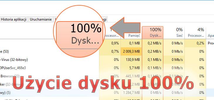 Windows 10 użycie dysku – 100%